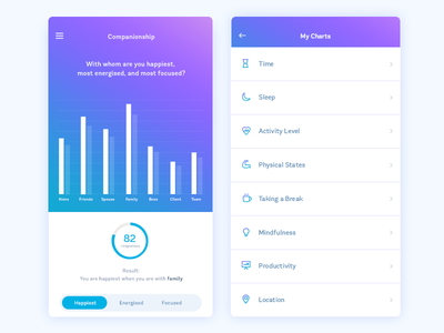 Mood Monitoring App (Updated) app ui ux animation interface iphone ios mobile minimal dashboard graph