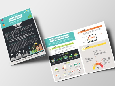 Brochure Lutte climat vector icon brochure design