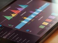 Stat Social Charts