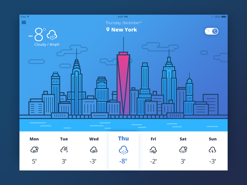 Weather Icons Presentation calendar graphicdesign weatherapp ipad illustration iconset icons interface appdesign ux ios ui