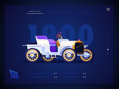 Retro Car Illustration webdesign vector ux userinterface ui retrocar ipad illustration graphicdesign flatdesign flat design