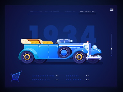 Retro Car Illustration webdesign vector ux userinterface ui retrocar racing illustration graphicdesign flatdesign flat design