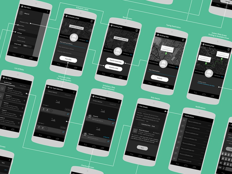 Mobile Application Wireframing - Friendryde wireframe wireframing application android sketch friendryde uber lyft traveler driver airbnb