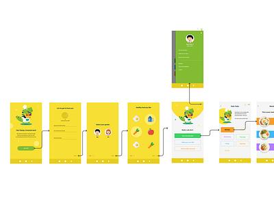 Nutrition App ui design ux design ui