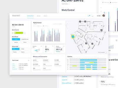 AC Controling Units - Dashboard webapp app clean dashboard app air condition dashboard design dashboard dashboard ui ux ui