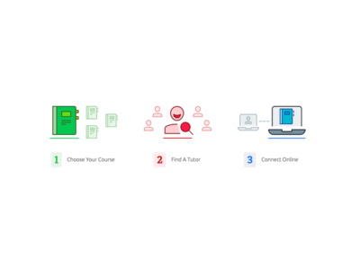 uMOOC Landing Page Illustrations