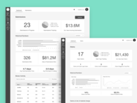 Clearspring Dashboard