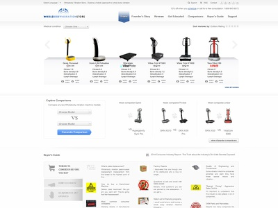 product reviews UX UI frontend on wordpress ui ux