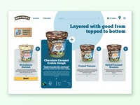 Ben And Jerrys Topped Range