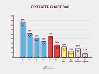 Pixelated Chart Bar