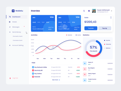 WalletIu - Finance Dashboard banking ewallet finance dashboard dashbiard landing page branding exploration design clean ui