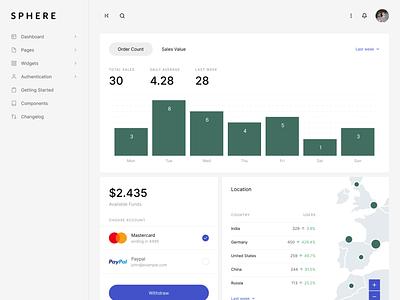 Sphere - Dashboard dashboard template bootstrap minimal clean payment map bar chart chart dashboard