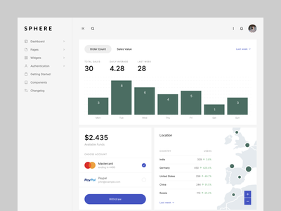 Sphere - Dashboard dashboard template bootstrap minimal clean payment map bar chart chart dashboard