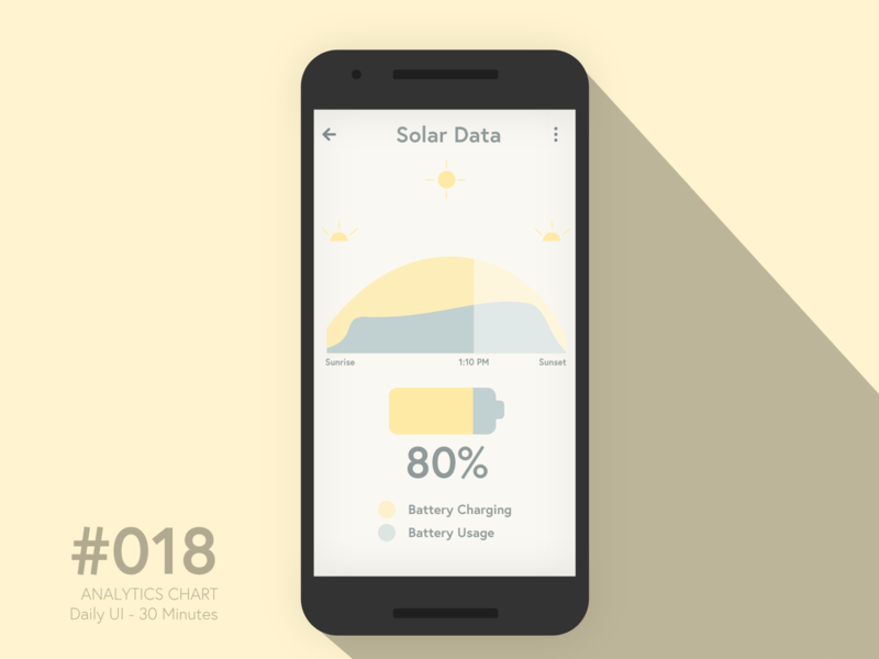 018   Analytics Chart daily ui dailyui vector 100 days of ui solar panel solar daily 100 challenge minimal app ui design