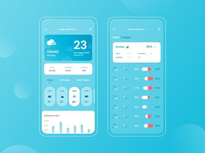 Weather App ux icon daily ui animation dailyui vector illustrator app mockups illustration design ui
