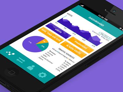 Analytics App Concept