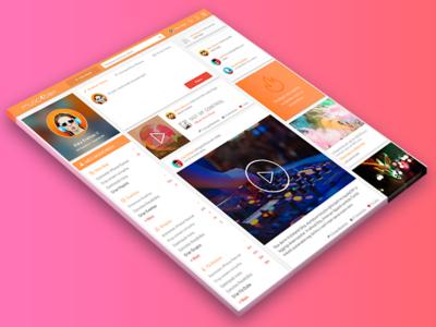 music4box - Timeline Concept