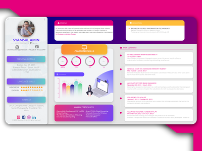 Dribble   Cv Dashboard 2 inspiration cv design cv dashboard ux ux ui design web ui designer design vector