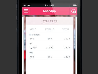 Athletes proxima nova soft iphone mobile