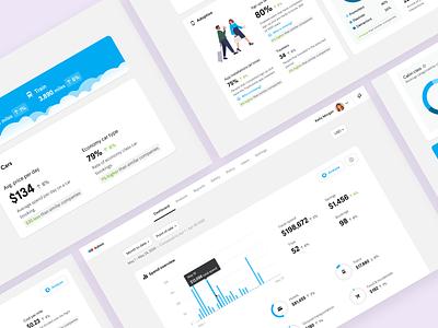 Travel Performance Dashboard web data admin travel business travel dashboard tripactions