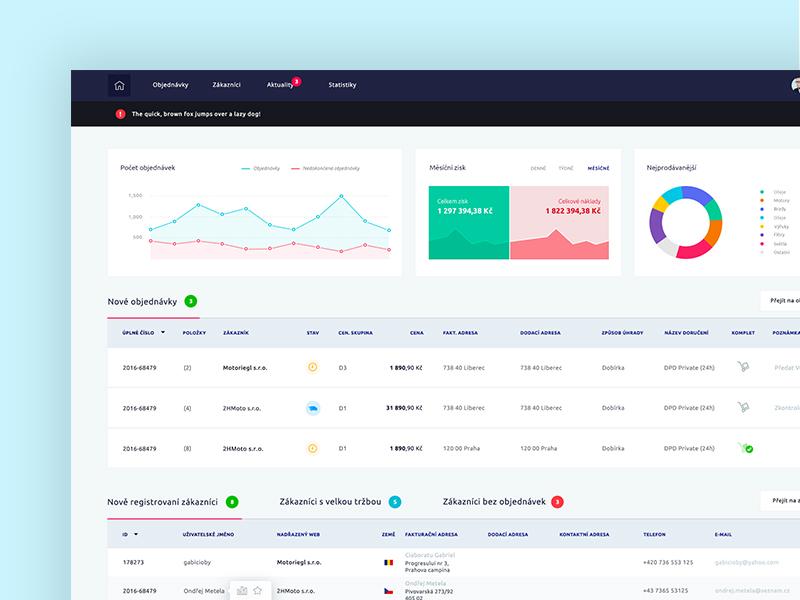 Moto commerce | Admin system platform system ecommerce statistics graph cms dashboard admin