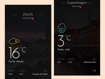 Concept app | Weather icons illustration mobile design cloudy sunny sun cloud concept app weather