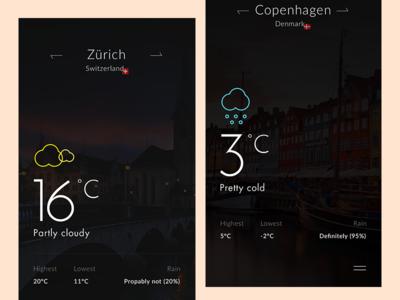 Concept app | Weather