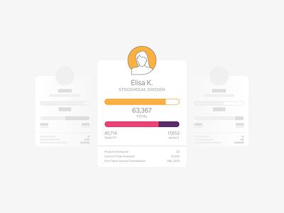 Detailed Profiles details profile card
