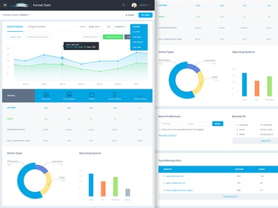 Analytic Stats Dashboard