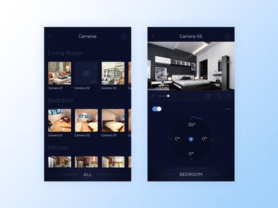Smart Home - CC Camera Control