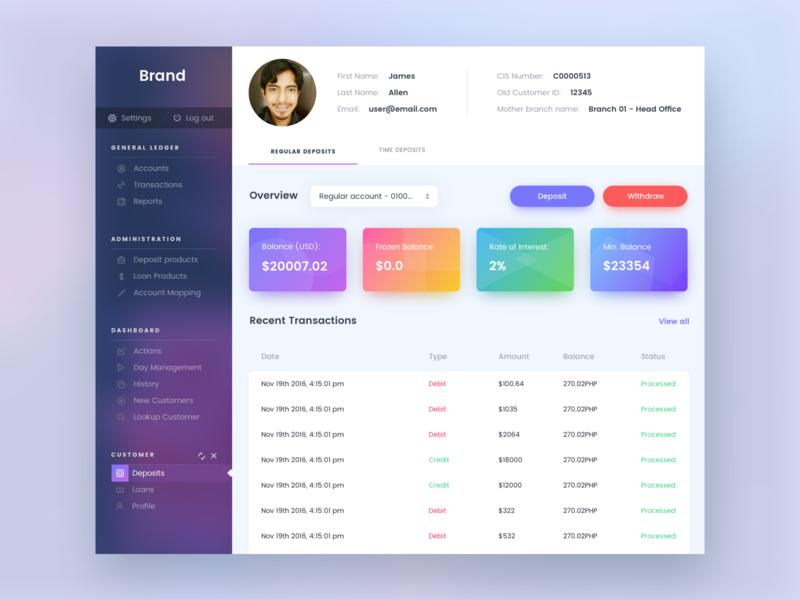 Financinal Banking Dashboard Design banking dashboard financial dashboard financial app application design web app design dashboard design interaction design ux ui