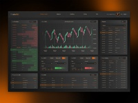 Finside cryptocurrency exchange