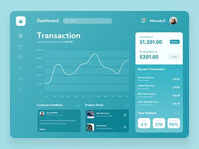 Online Shop Dashboard Exploration website web design dashboard template dashboard design dashboard ui dashboard ux ui ux design ui  ux uidesign ui design