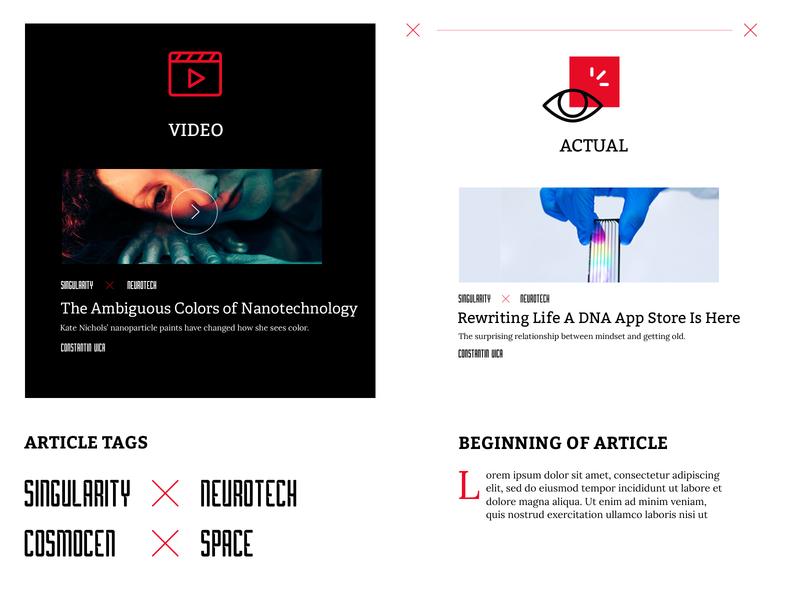 Elements for publishing website design ui