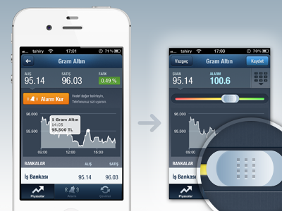 Set Alarm interface ux ui design user interface ui design ux design finance graph blue alarm doviz icon mobile iphone application app ios