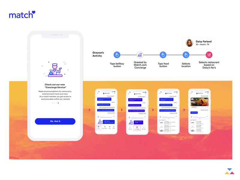Match.com Concierge brand app ui ux webdesign responsive design design uiux product design