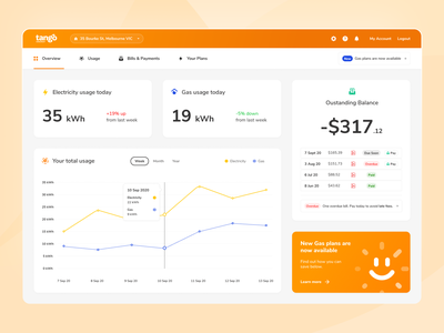 Energy Dashboard concept figma energy design ux web design ui dashboard