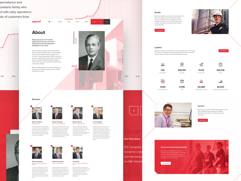 Redox - About & History corporate design corporate branding corporate identity humaan web design ux ui red about us history distributor corporate chemicals