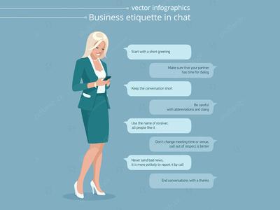 Business chat etiquette
