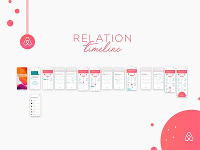 Relation Timeline @Airbnb Case Study relation airbnb identity typography logo website ux design app web icon app illustration ui branding design