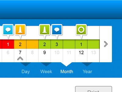 Timeline Detail Month