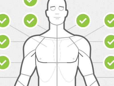 Body Chart - Anterior