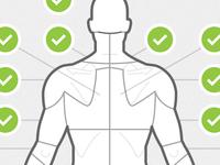 Body Chart - Posterior