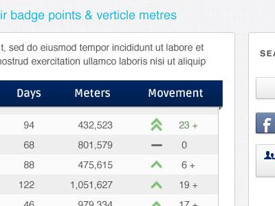 Movement Ladder ladder table ranking