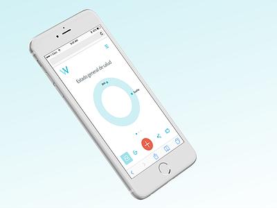 Dashboard wellbin health dashboard mobile