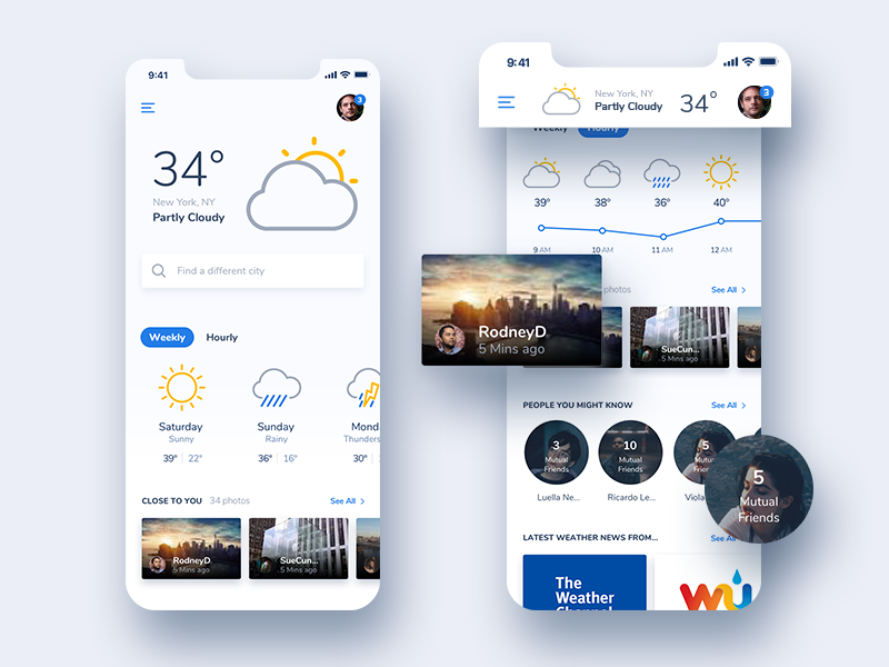 Weather appcover
