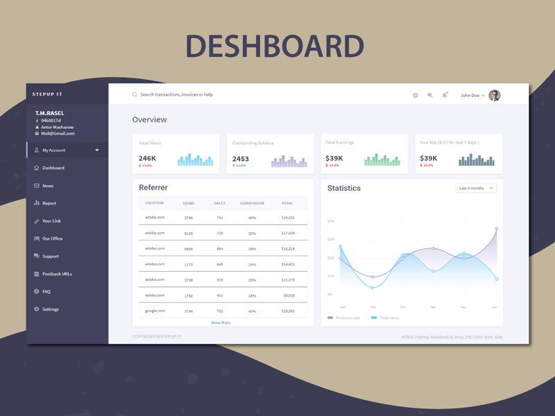 Deshboard | UI Design