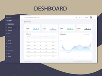 Deshboard | UI Design