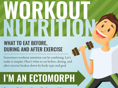 Workout Nutrition branding logo brand and identity infographics