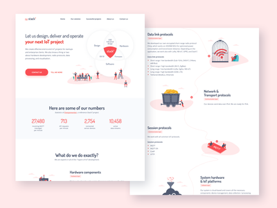 Stack7 vector design branding illustration website design web design webdesign website web iot